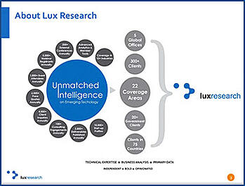 About Lux Research