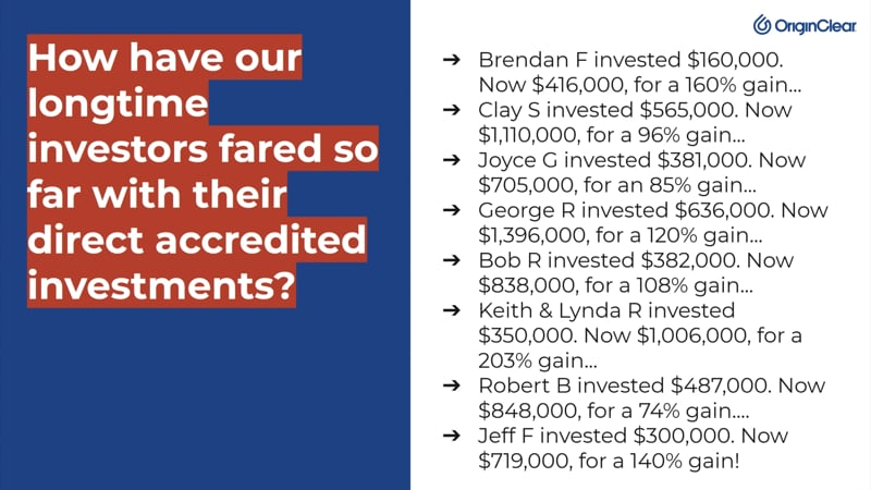 Longtime Investors Returns