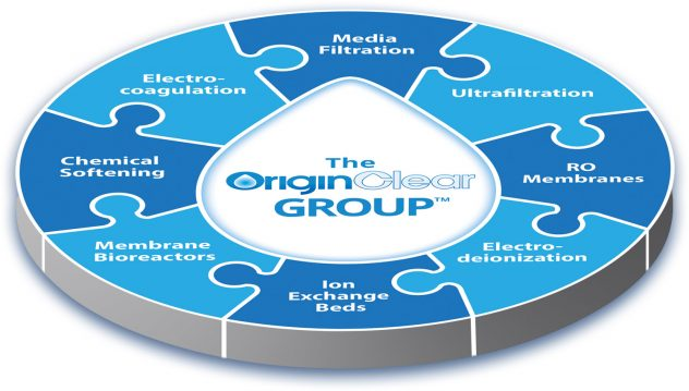 The OriginClear Group