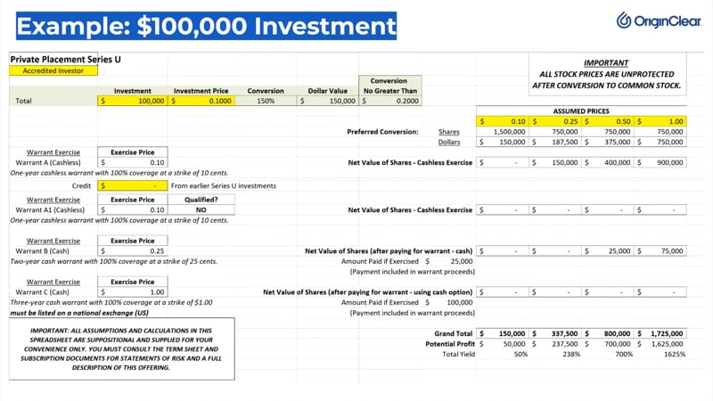 Typical Series U Investment