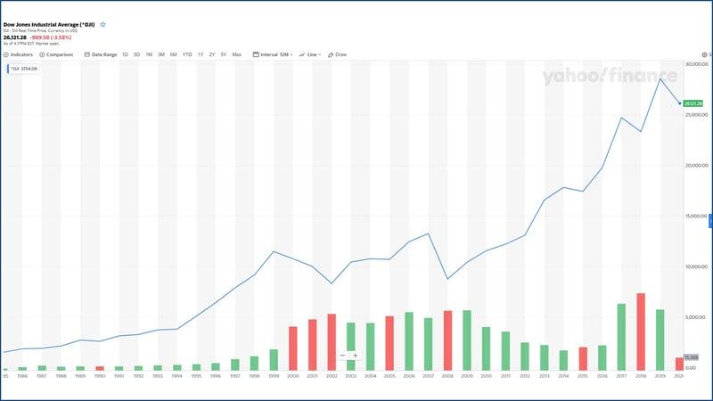 WITNG Long Term Trend Stock slide 2
