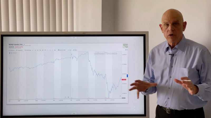 20200910 Labor Day market analysis