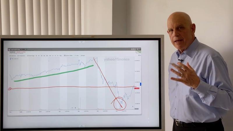 20200910 NASDAQ chart