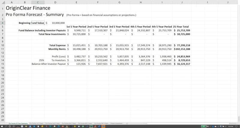 20201112 OriginClear Finance pro forma