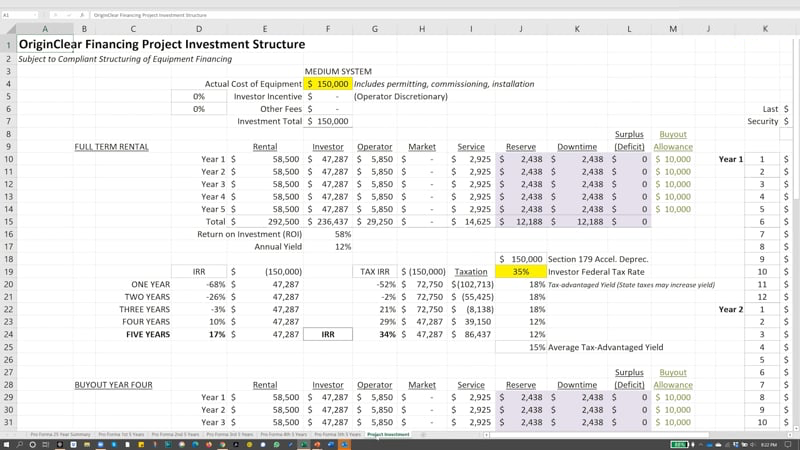 20201112 OriginClear Finance project investment structure
