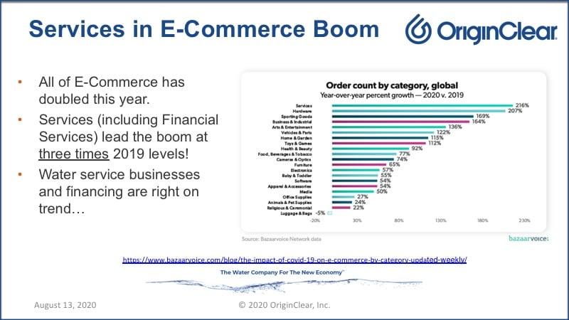 20200813 Services in E-commerce