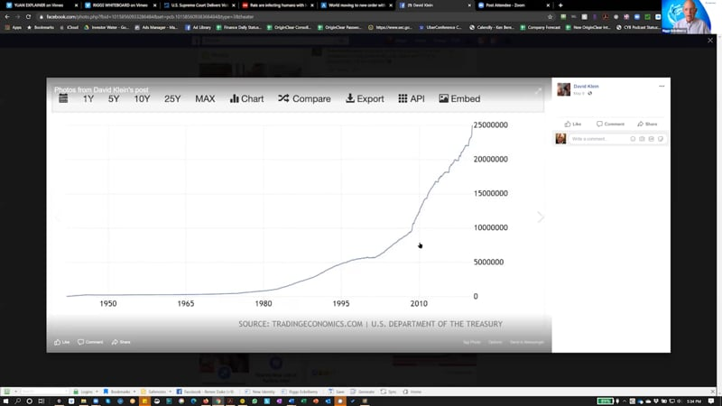 20200514 WITNG Inflation graph
