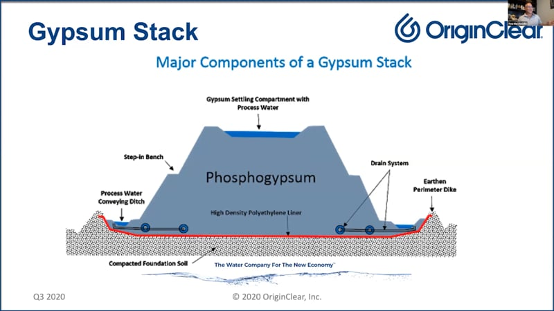 20200702 WITNG image gypsum stack construction