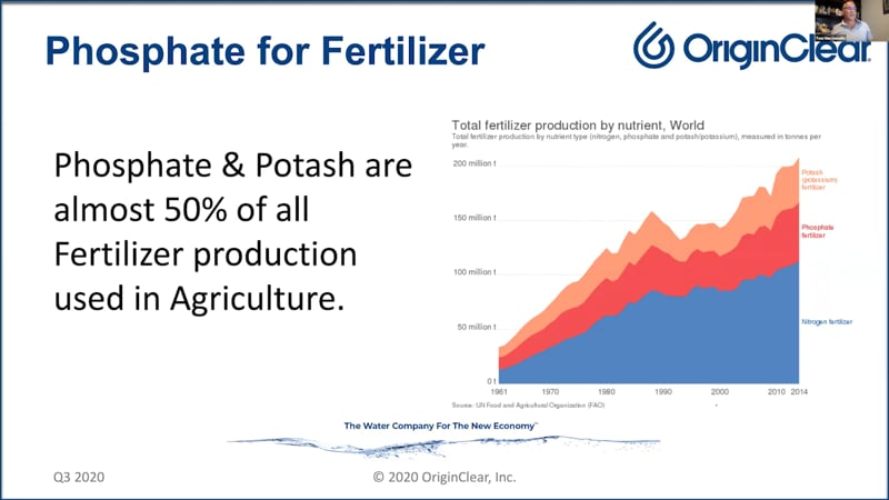 20200702 WITNG image phosphate for fertilizer