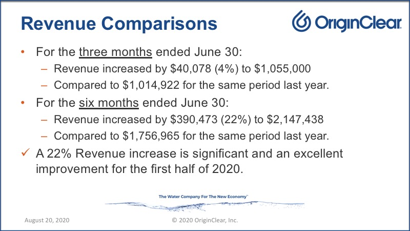 20200820 Revenue Comparisons