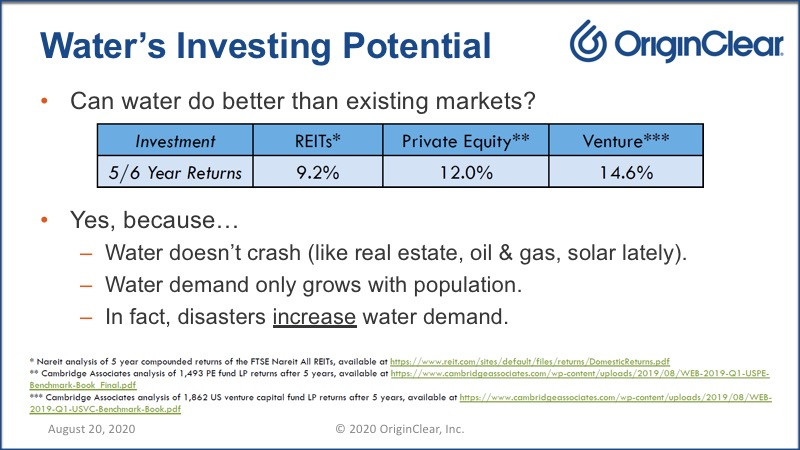20200820 Waters Investing Potential
