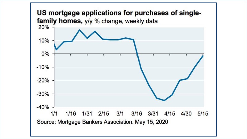 Mortgage apps slide border