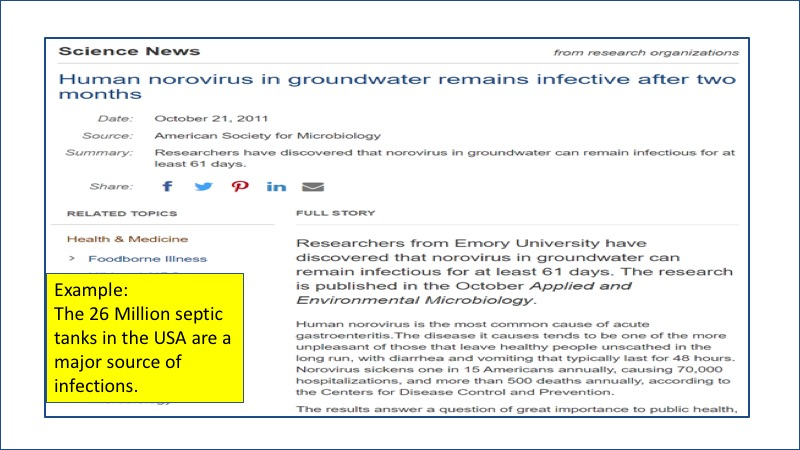 Norovirus groundwater slide border
