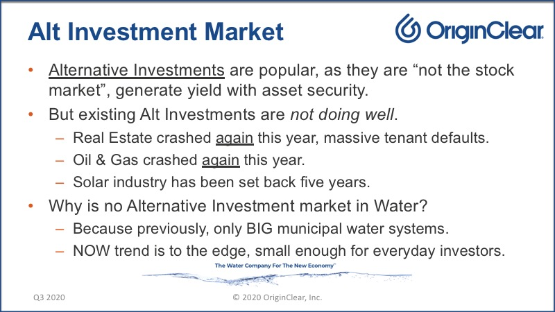 20200625 Alternative Investments Are Popular