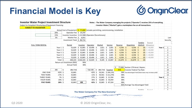 20200625 Financial Model is Key