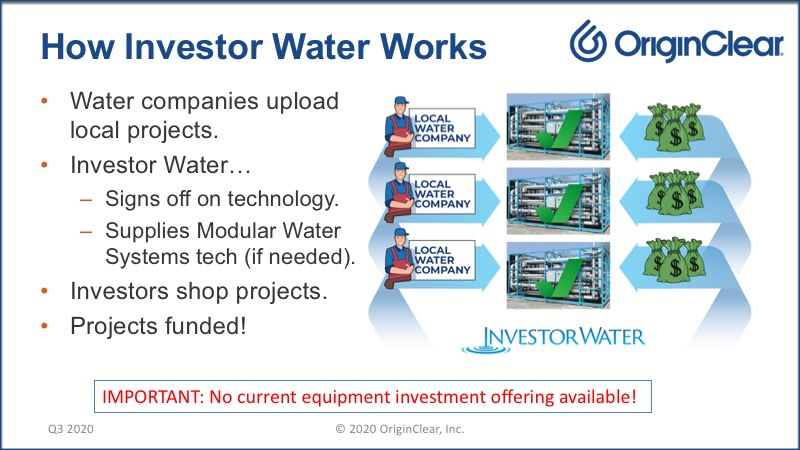 20200625 Investor Water - How It Works slide