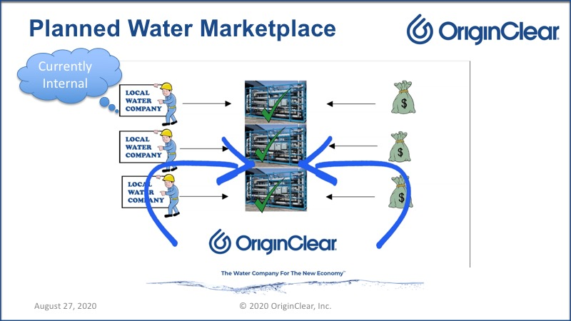20200827 Planned Water Marketplace