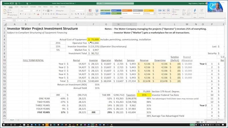 20200528 slide Investment Struture