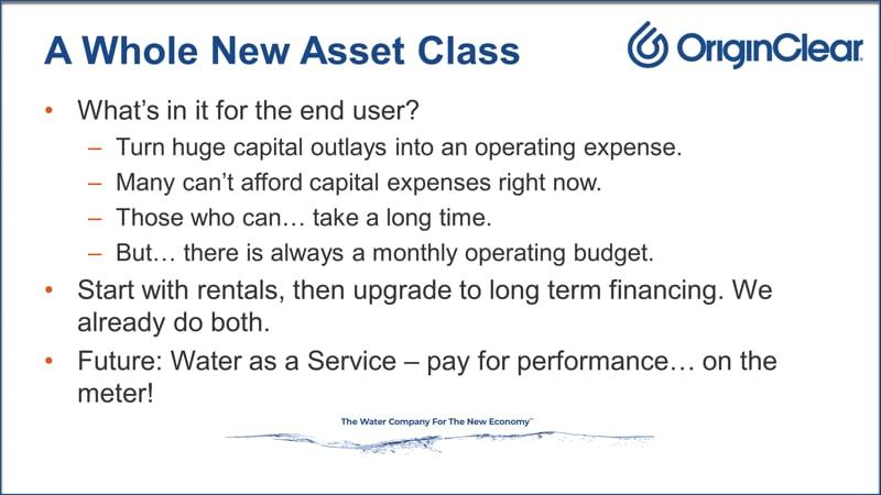 New asset class