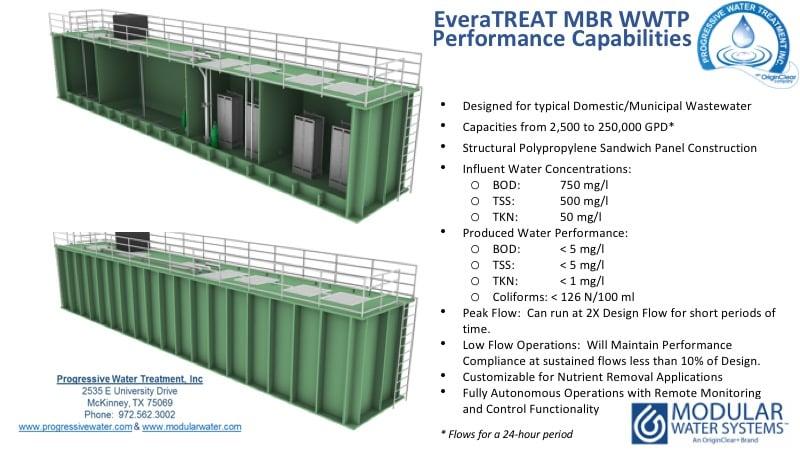 EveraTREAT membrane bioreactor wastewater treatment plant