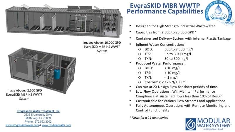 EveraSKID membrane bioreactor wastewater treatment plant