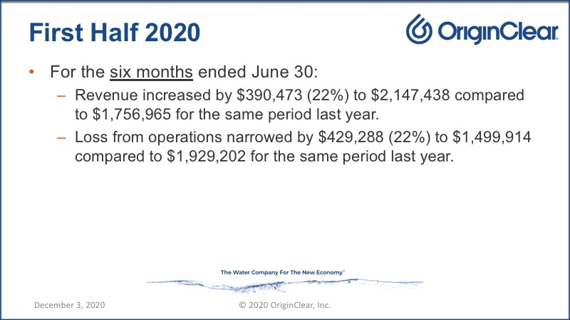 First half of 2020 numbers