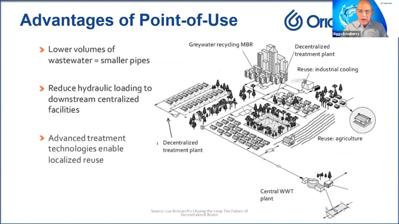 Advantages of Point of Use