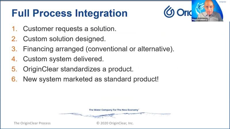 Full Process Integration