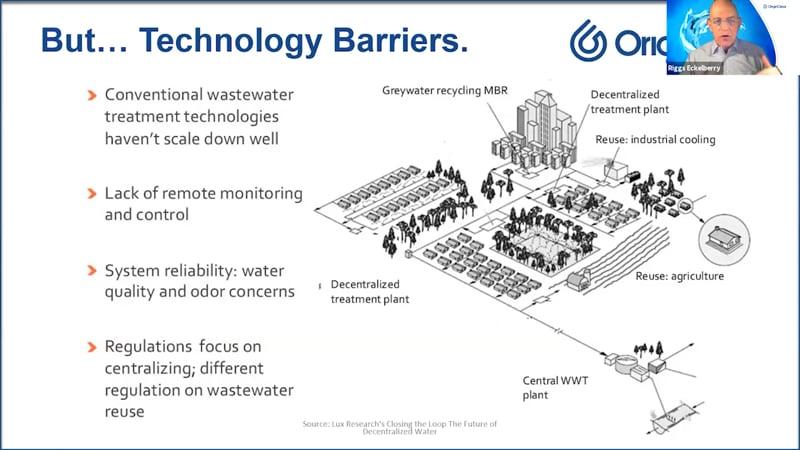 Technology Barriers