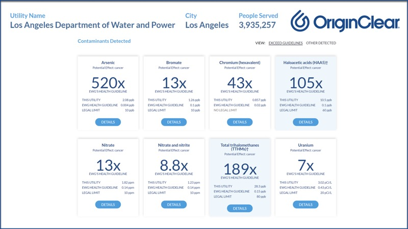 EWGs  breakdown analysis of LA Water cancer causing components