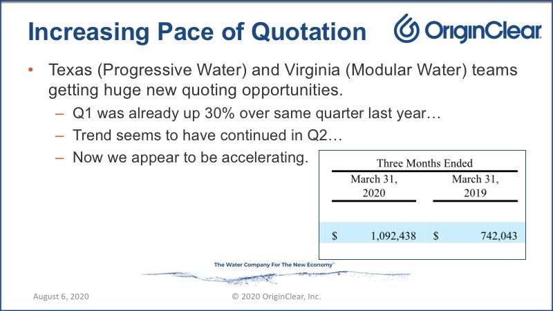 20200806 Increasing quotation pace