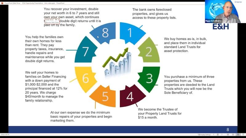 Equity & Help 8 Steps