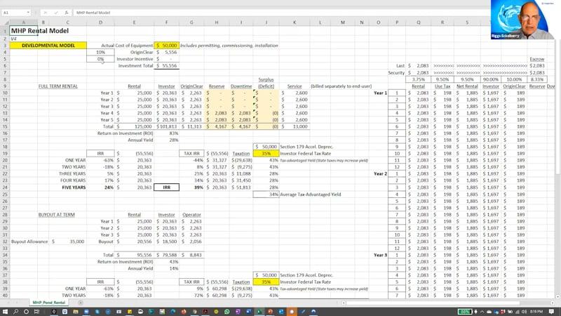 MPH Spreadsheet 1
