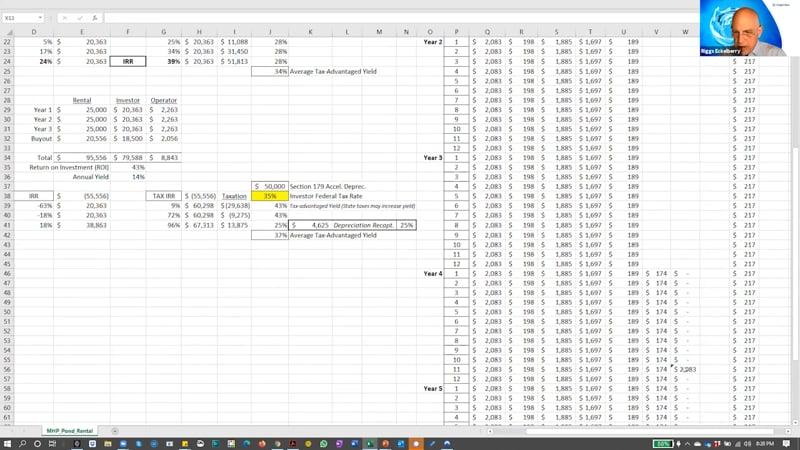 Spreadsheet 15-52