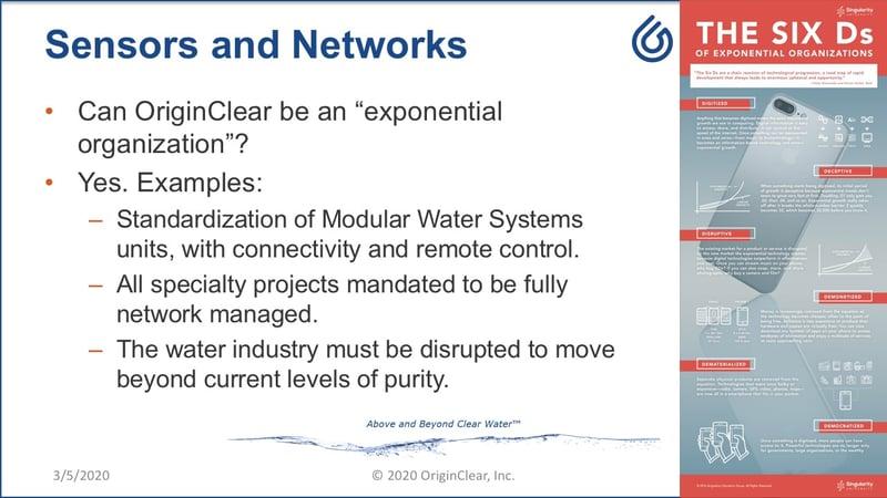 WITNG Sensors - Networks
