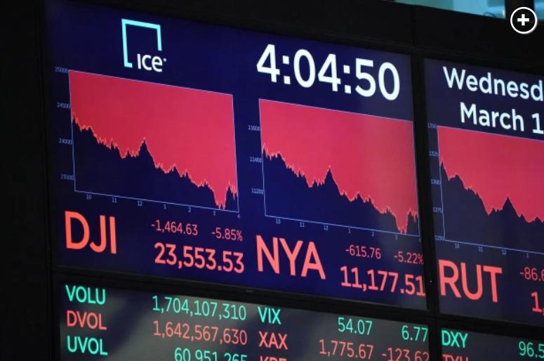 Wild Week on Wall Street