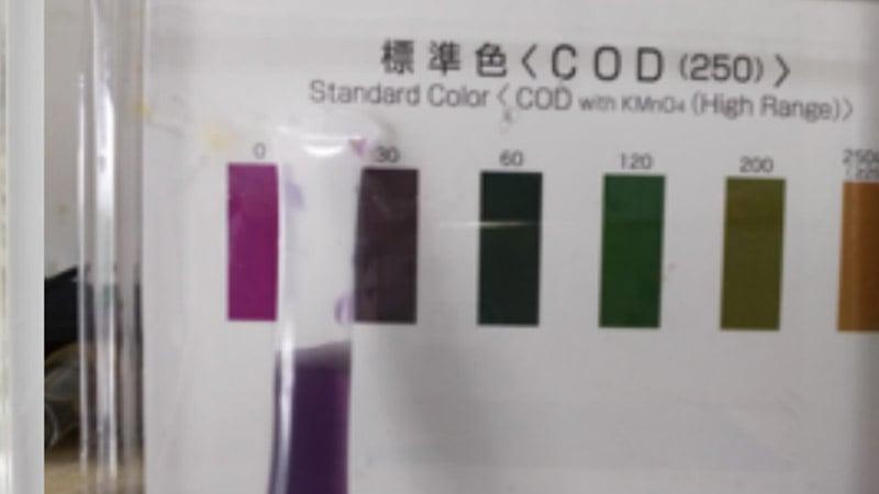 COD. NH4, Testers