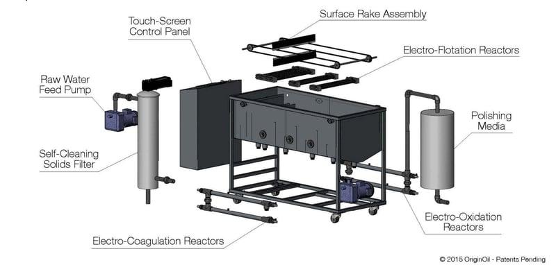 EWS Frack-Back System Schematic