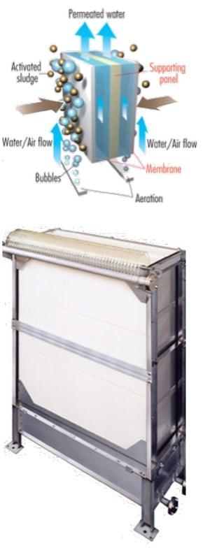 Membrane BioReactor and accompanying filtration unit