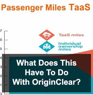 TaaS Miles News