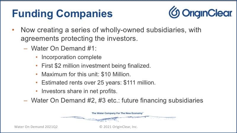 Funding Companies