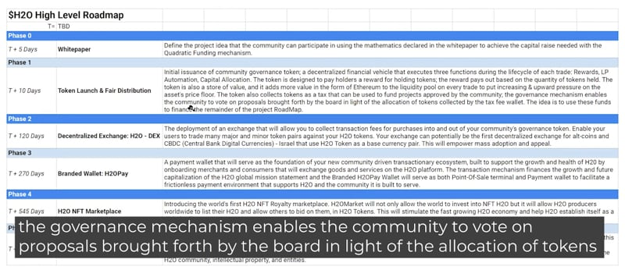 governance mechanism