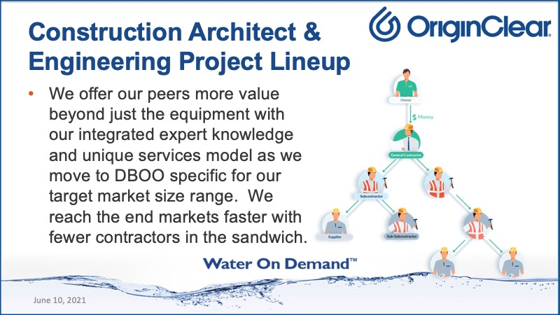 C&A engineering project lineup