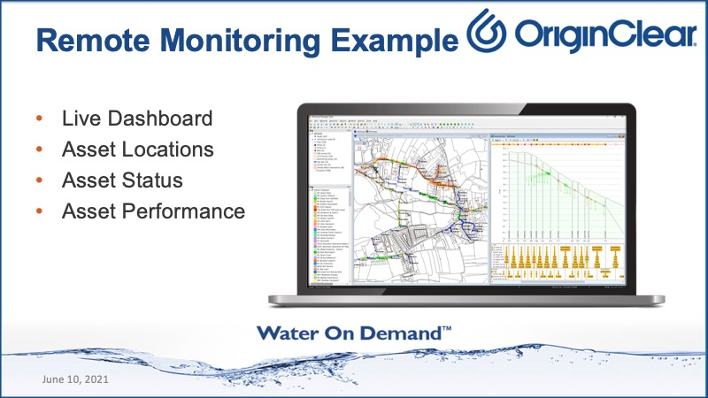 Remote Monitoring example