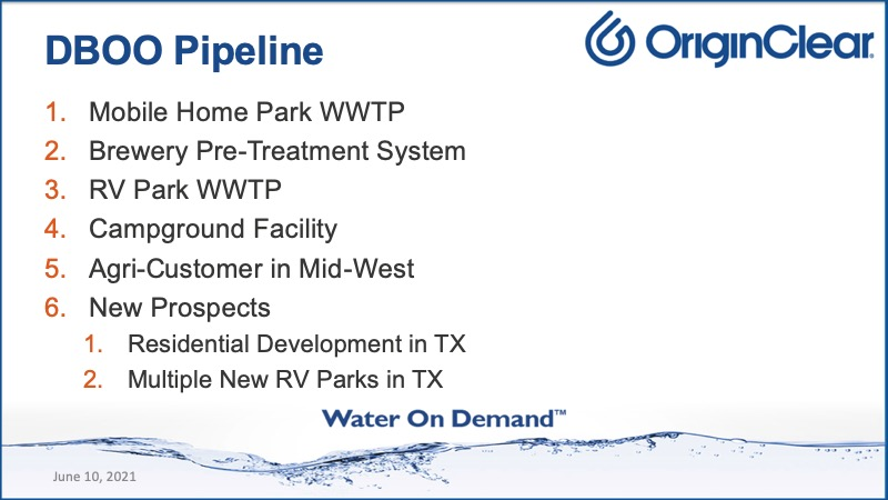 DBOO Pipeline