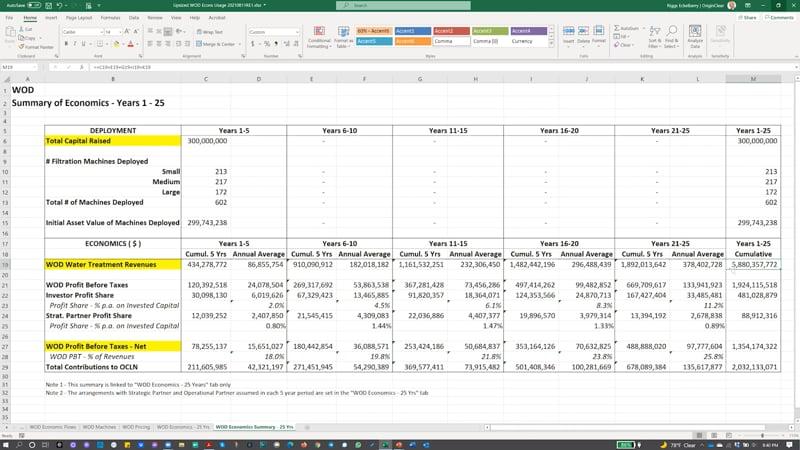 Ser V Investment Op spreadsheet