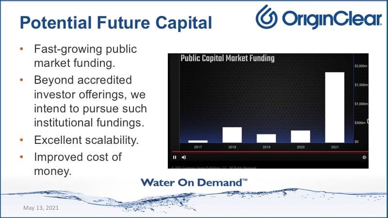 Potential Future Capital