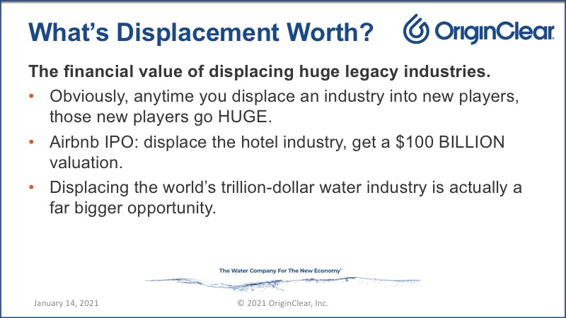 What's displacement worth