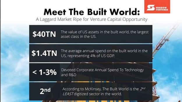 Meet the Built World