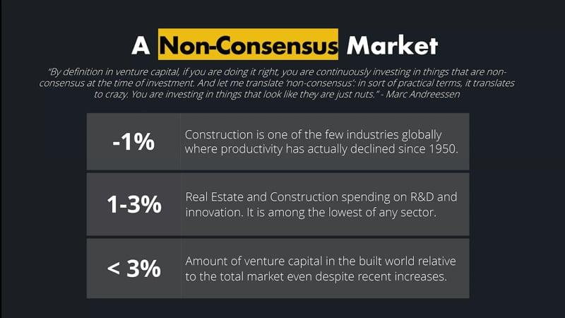 Non-Consensus Market